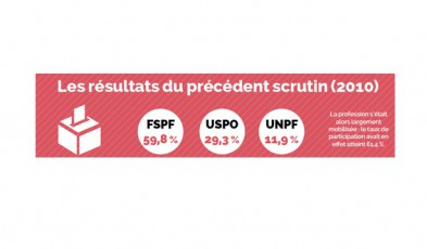 Ph126-electionURPS